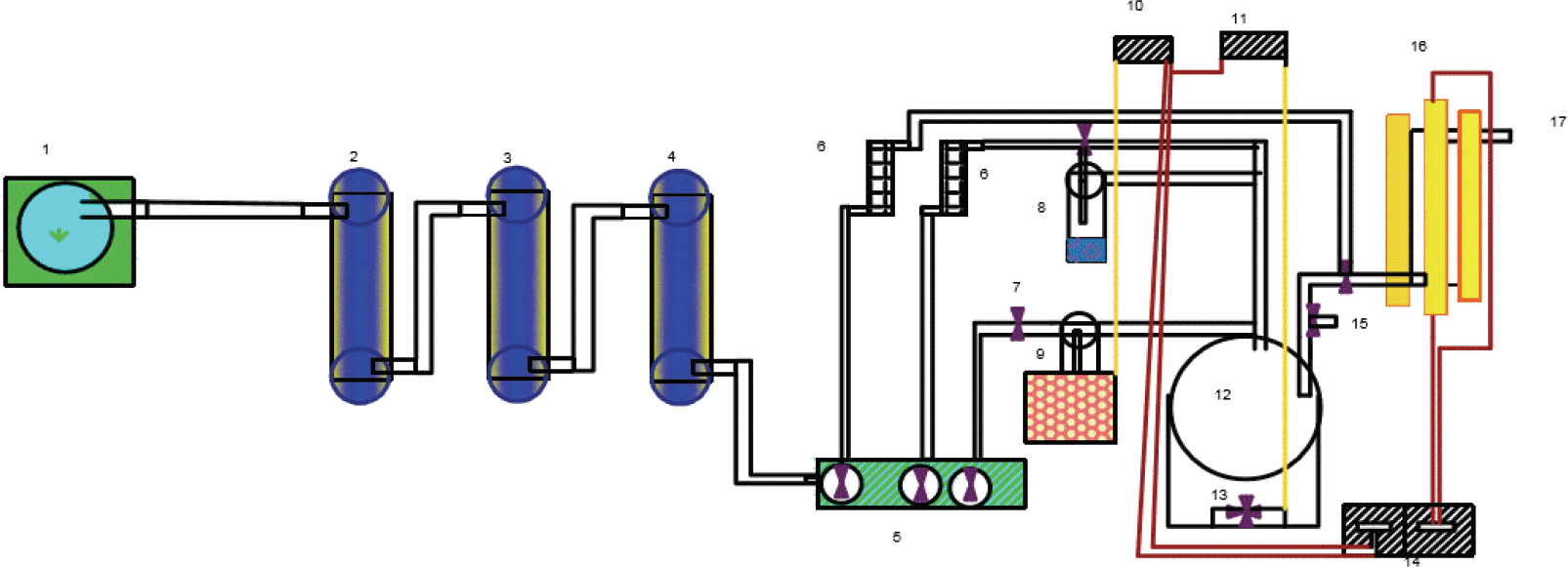 Removal Of Toluene Vapors From The Polluted Air With Modified Tank Schematic Symbol Figure 2 Laboratory Setup Note 1 Pump Silicagel 3 Active Carbon 4 Silicage 5 Branch Wall Boxes 6 Rotameter